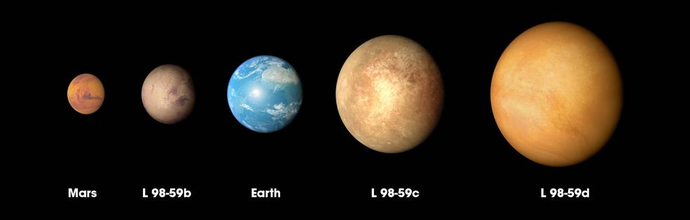 The three planets discovered in the L98-59 system by NASA's Transiting Exoplanet Survey Satellite (TESS) are compared to Mars and Earth in order of increasing size in this illustration. Credits: NASA