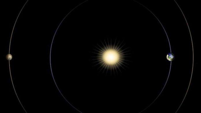 Understanding Mars solar conjunction