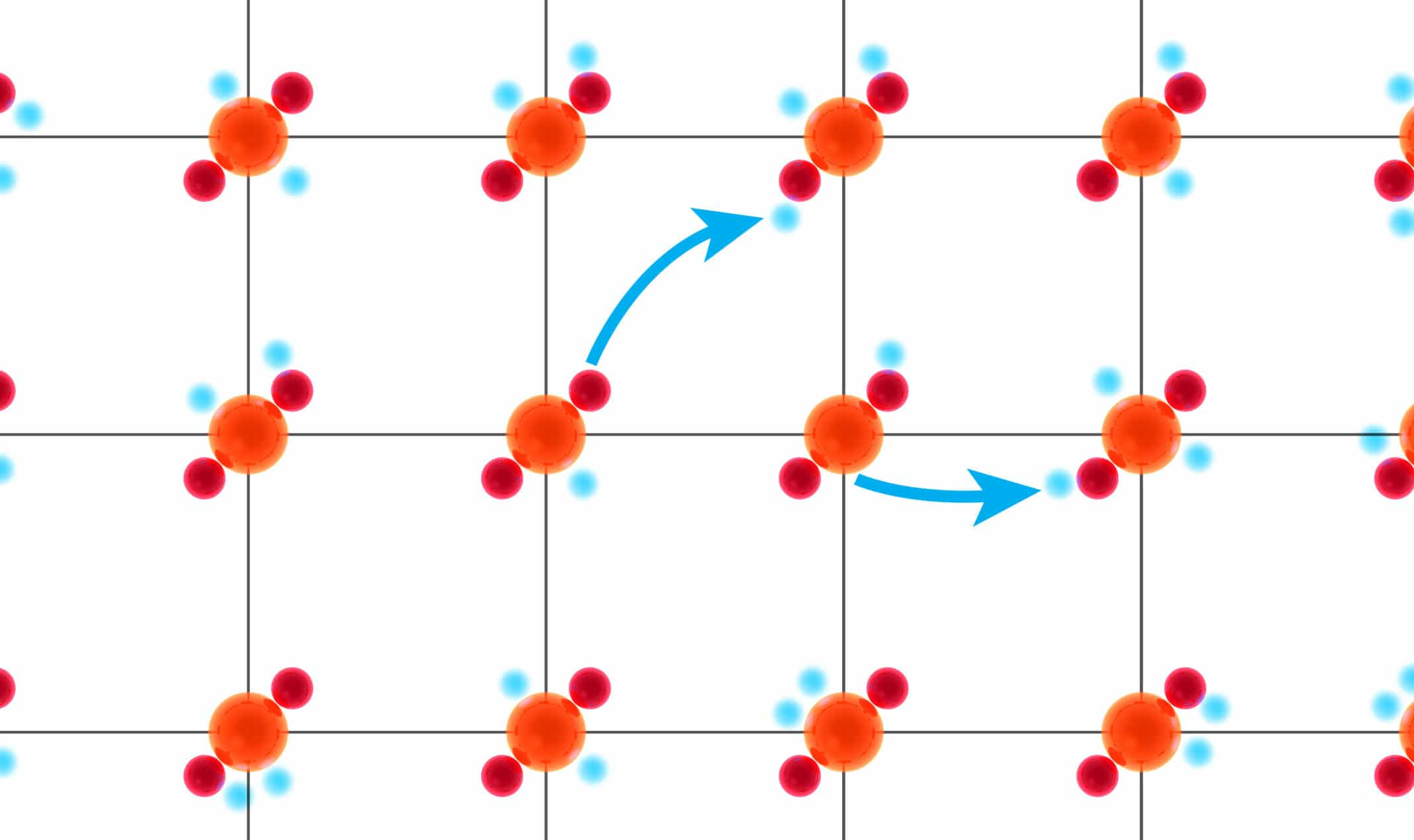 Computer simulations at SLAC and Stanford suggest a way to turn superconductivity on and off in copper-based materials called cuprates: Tweak the chemistry of the materials so electrons hop from atom to atom in a particular pattern – as if hopping to the atom diagonally across the street rather than to the one next door. This grid of simulated atoms illustrates the idea. Copper atoms are in orange, oxygen atoms are in red and electrons are in blue. (Greg Stewart/SLAC National Accelerator Laboratory)