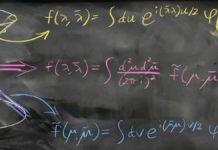 The free S-matrix. Credit: OIST