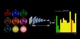 EVE MEGS-A Spectrum