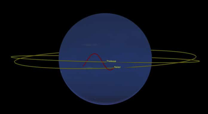Neptune Moon Dance: This animation illustrates how the odd orbits of Neptune's inner moons Naiad and Thalassa enable them to avoid each other as they race around the planet.