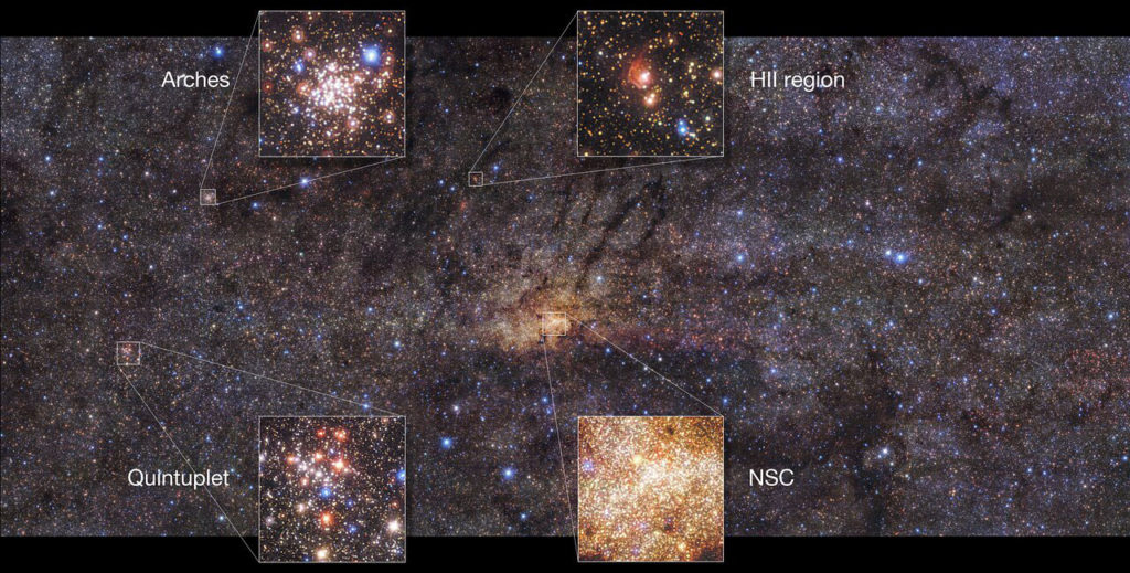 This beautiful image of the Milky Way's central region, taken with the HAWK-I instrument on ESO's Very Large Telescope, shows interesting features of this part of our galaxy. This image highlights the Nuclear Star Cluster (NSC) right in the centre and the Arches Cluster, the densest cluster of stars in the Milky Way. Other features include the Quintuplet cluster, which contains five prominent stars, and a region of ionised hydrogen gas (HII).  Credit: ESO/Nogueras-Lara et al.