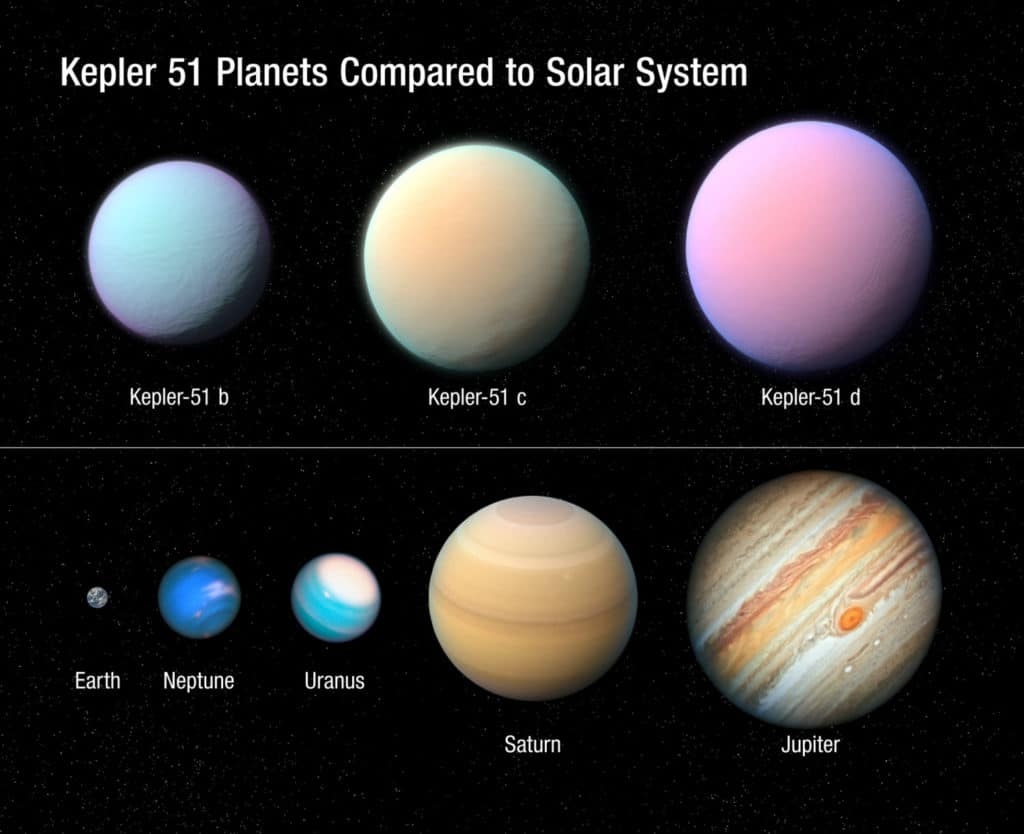 op: An artist's depiction of the Kepler 51 star system; bottom: Kepler 51's three planets compared to the size of planets from our solar system. (Credits: NASA/ESA/STScI)