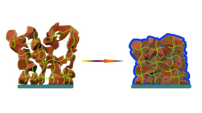 A new gel polymer electrolyte makes stable silicon electrode structures possible in lithium ion batteries. Image: Donghai Wang