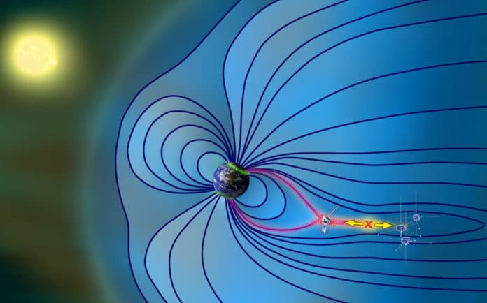 """An illustration shows the Earth's magnetosphere during a magnetic storm. At right, three satellites witnessed reconnection close to geosynchronous orbit where many other critical satellites reside. The red """"X"""" identifies the reconnection site, and the yellow arrows indicate the direction of explosive outflows of energized particles toward and away from Earth. Earth-directed electrons (shown in red and pink) carry energy along magnetic field lines to power the aurora at Earth's north and south poles. These energized electrons were detected by a weather satellite (center)."""