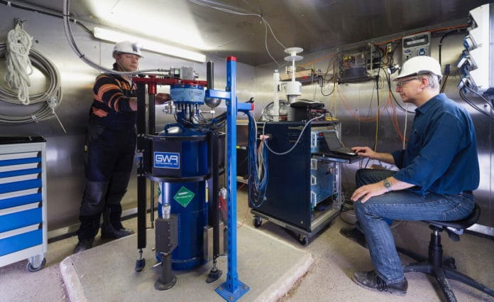 Using superconducting gravimeters to search for compact dark matter objects