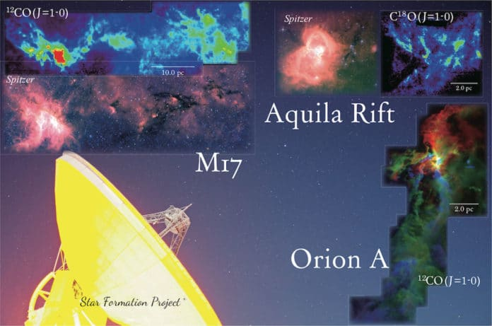 Montage of the CO molecule radio emission-line intensities in the three regions observed by the Star Formation Project and the Nobeyama 45-m Radio Telescope. (Credit: NAOJ)