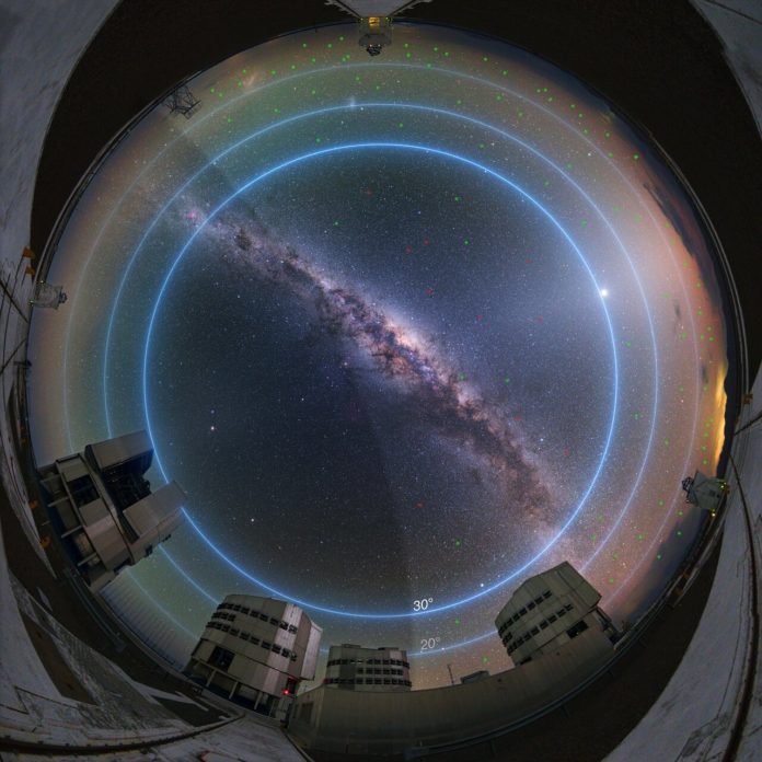 This annotated image shows the night sky at ESO's Paranal Observatory around twilight, about 90 minutes before sunrise. The blue lines mark degrees of elevation above the horizon. A new ESO study looking into the impact of satellite constellations on astronomical observations shows that up to about 100 satellites could be bright enough to be visible with the naked eye during twilight hours (magnitude 5–6 or brighter). The vast majority of these, their locations marked with small green circles in the image, would be low in the sky, below about 30 degrees elevation, and/or would be rather faint. Only a few satellites, their locations marked in red, would be above 30 degrees of the horizon — the part of the sky where most astronomical observations take place — and be relatively bright (magnitude of about 3–4). For comparison, Polaris, the North Star, has a magnitude of 2, which is 2.5 times brighter than an object of magnitude 3. The number of visible satellites plummets towards the middle of the night when more satellites fall into the shadow of the Earth, represented by the dark area on the left of the image. Satellites within the Earth's shadow are invisible.