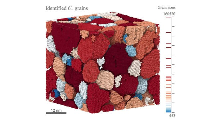 Machine-learning enables capturing 3-D microstructures in real-time