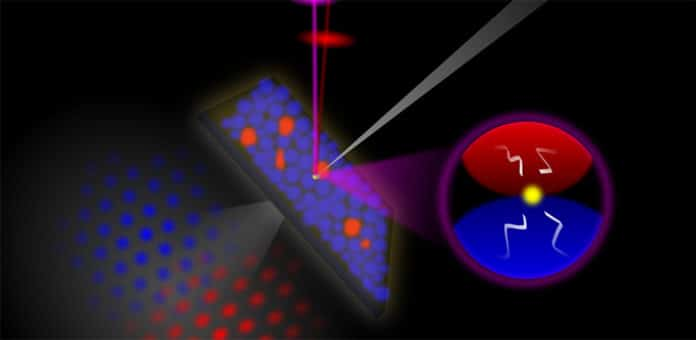 Scientists identified the origin of defects in solar cell technology