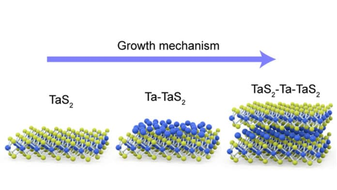 This schematic diagram depicts the step-by-step of how a typical Ta7S12 ic-2D material is formed. (Credit: National University of Singapore)