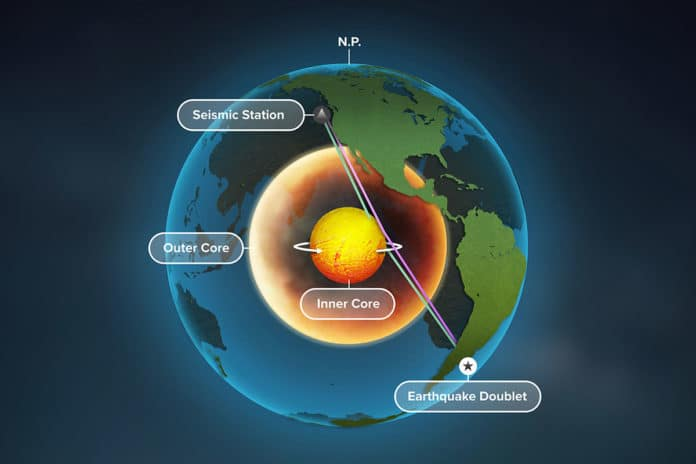Earth's inner core is rotating, study