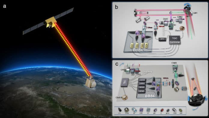 Introducing a new satellite-based quantum-secure time transfer (QSTT) protocol