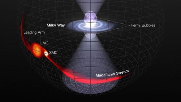 Milky Way's black hole unleashed enormous outburst about 3.5 million years ago