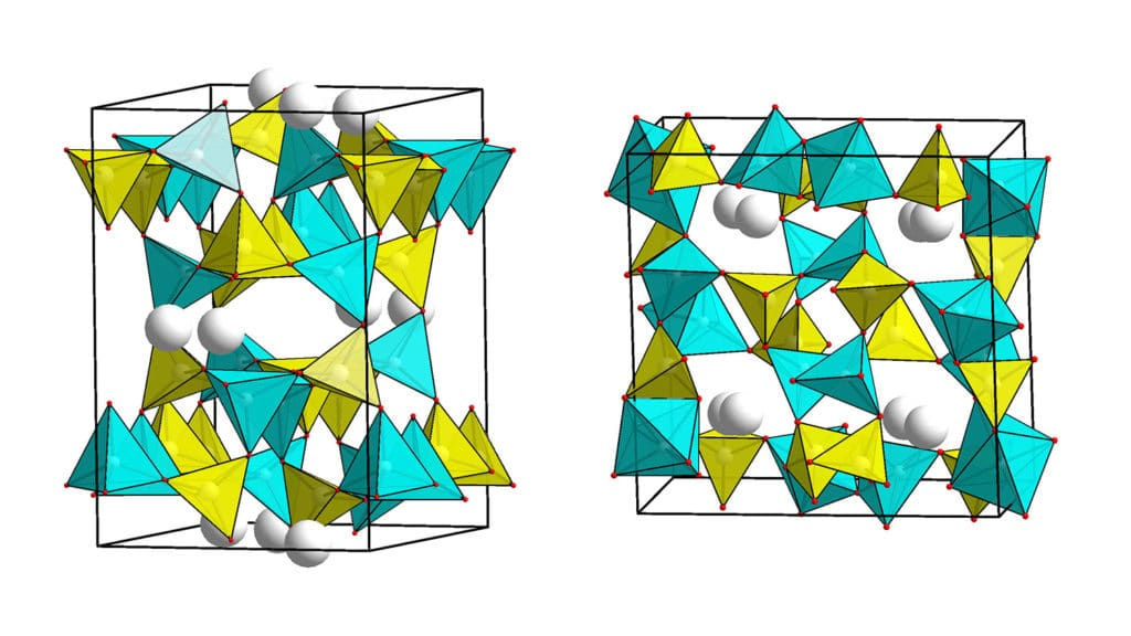 The crystal structure of the feldspar anorthite under normal conditions (left) and the newly discovered high-pressure variant (right). Under normal conditions, the silicon and aluminium atoms form tetrahedra (yellow and blue) with four oxygen atoms each (red). Under high pressure polyhedra with five and six oxygen atoms are formed. Calcium atoms (grey) lie in between. The black lines outline the so-called unit cell, the smallest unit of a crystal lattice.