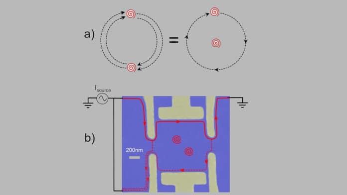 Quasiparticle braiding experiment