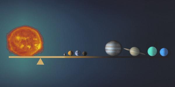 Solar system aspect