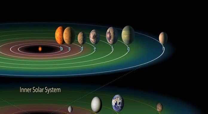 Other stars could have as many as seven Earth-like planets