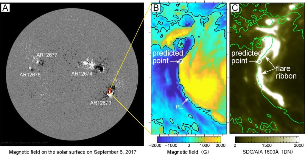 The magnetic field on the solar surface