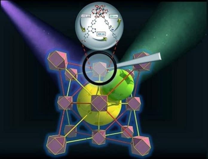 The metal-organic framework (MOF) contains zirconium-based nodes