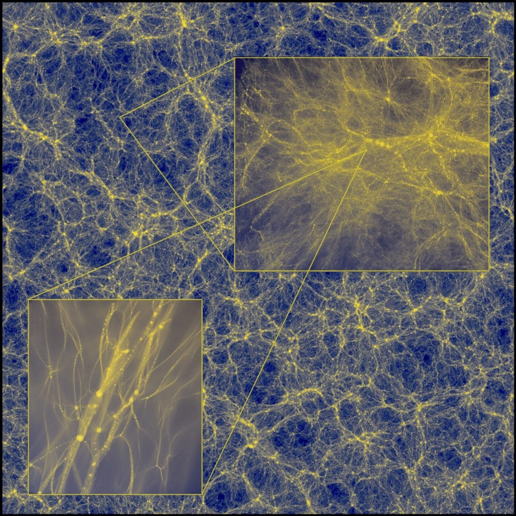 Zoomed in, computer-generated simulation of the distribution of dark matter in the universe, also referred to as the 'cosmic web.' Top right inset: The primary magnification for the project reveals spherical blobs that appear scattered throughout the image and are identified by scientists as dark matter haloes. Bottom left inset: The highest level of magnification revealed tiny yellow blobs, or Earth-mass dark matter haloes as they would appear in the universe today. While they exist in the corresponding region of the background, they are visible only after zooming in several times. This is the first time these objects have ever been produced in a numerical simulation