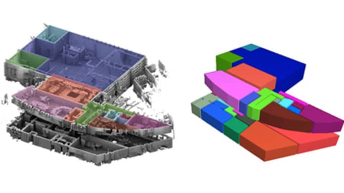 point clouds and final 3D Model