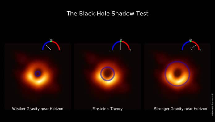Visualization of the new gauge developed to test the predictions of modified gravity theories against the measurement of the size of the M87 shadow