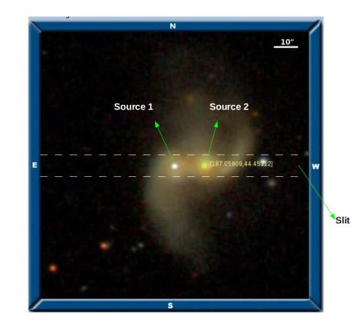 SDSS color composite image