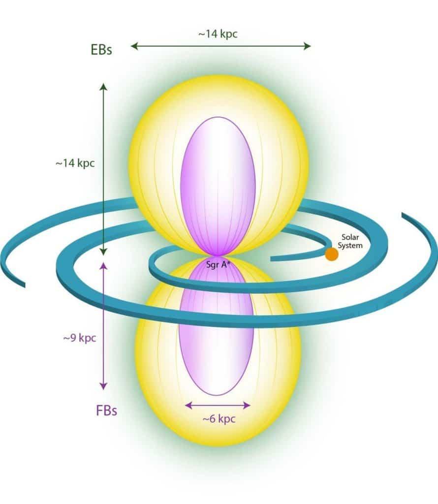 Schematic view of the eROSITA