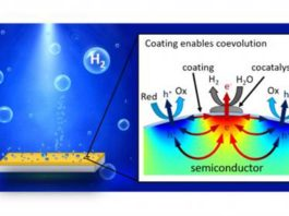 New coating for hydrogen fuel