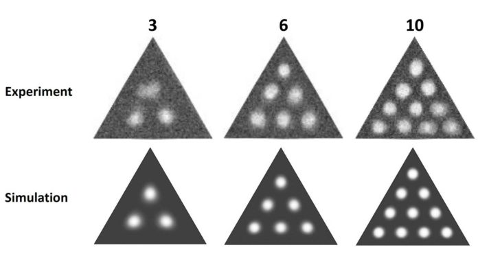 Stable states with three, six, and ten skyrmions enclosed in a triangle