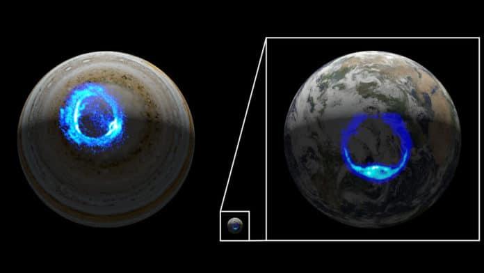 ultraviolet polar aurorae on Jupiter and Earth