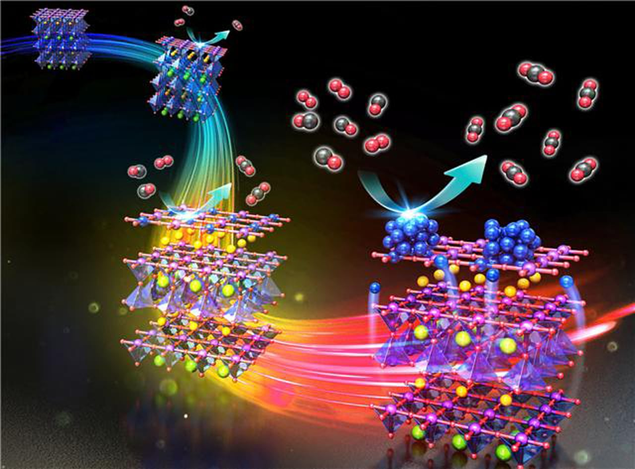 Study unveiled the secret in catalysts that increase fuel cell efficiency