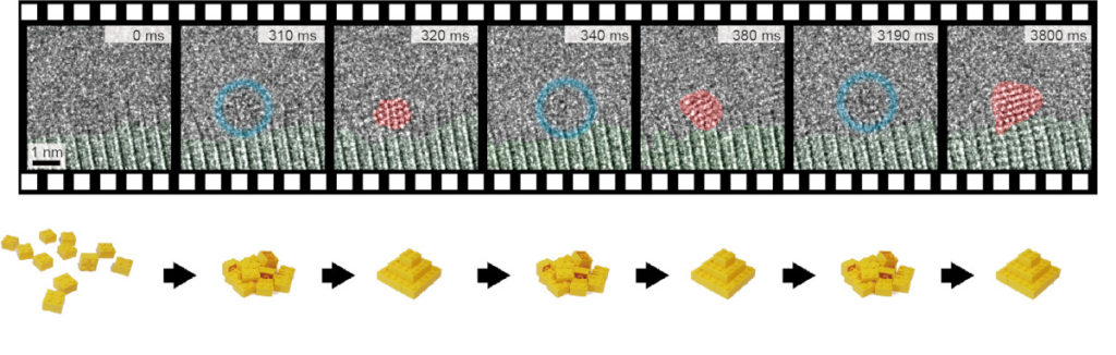 Stills from a slow-motion video of the reversible Au crystal formation process on the atomic scale
