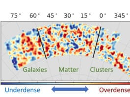 A map of the sky showing the density of galaxy clusters