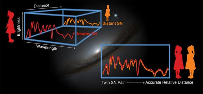 The upper left figure shows the spectra
