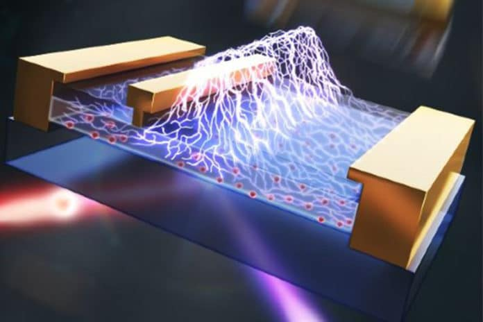 Quantifying electric fields in semiconductor devices