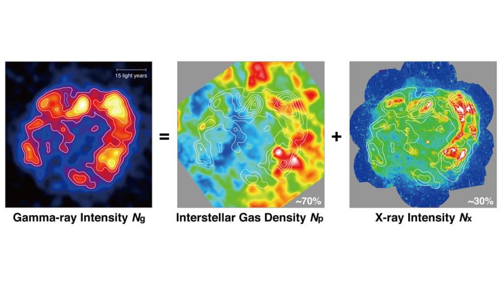 Maps of gamma-ray intensity Ng