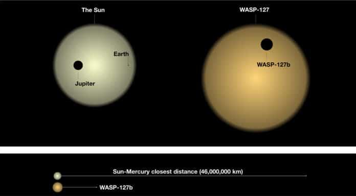 Image showing impression of WASP-127b