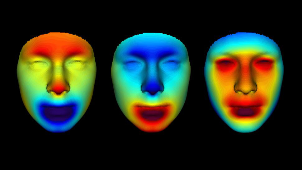 Heat map of different faces